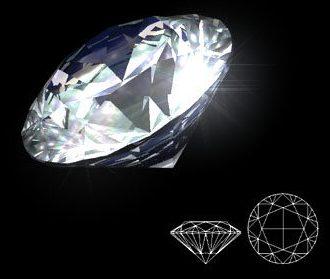 алмазная огранка Огранка драгоценных камней