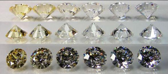 цвет бриллианта Бриллиантовые украшения